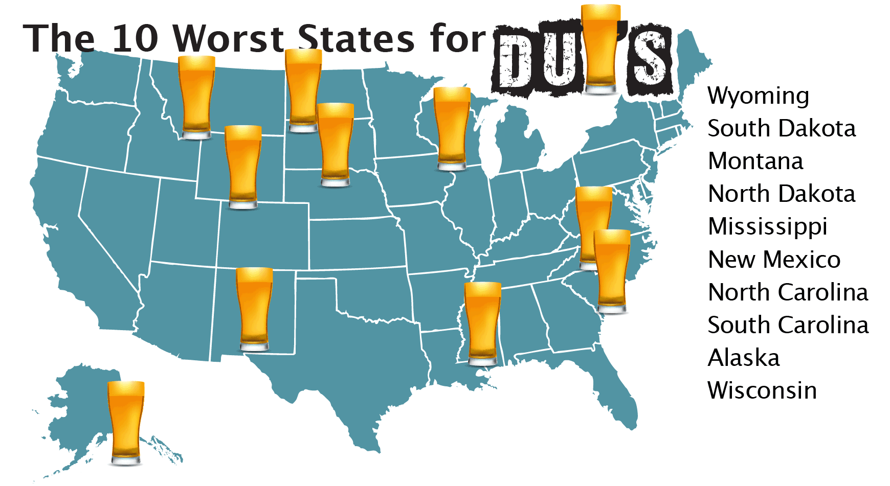Worst States with the Most Problems with DUIs