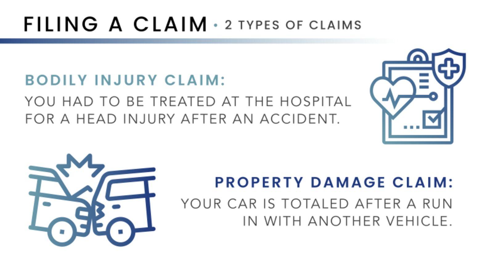 Filing a Claim