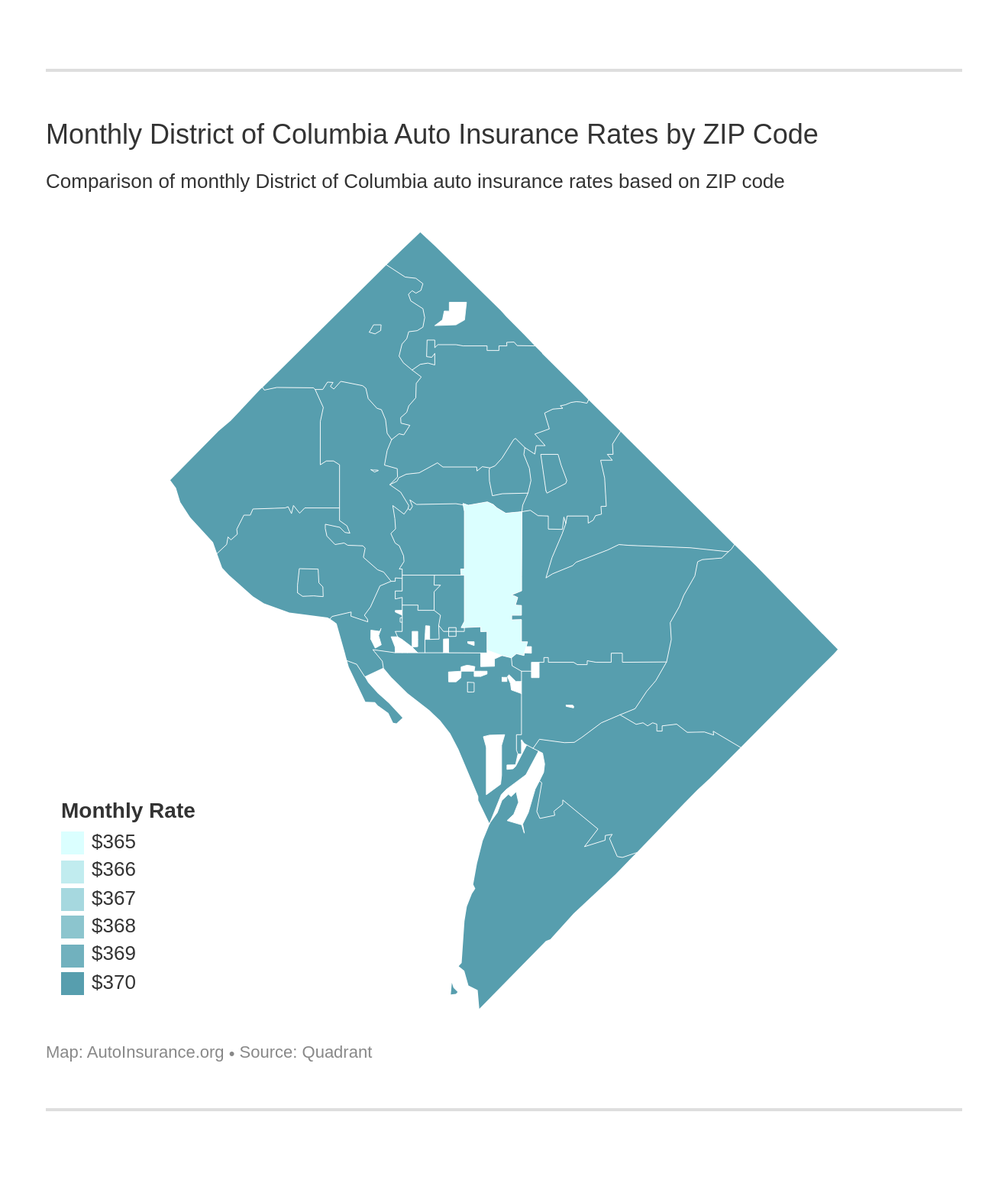 Monthly District of Columbia Auto Insurance Rates by ZIP Code