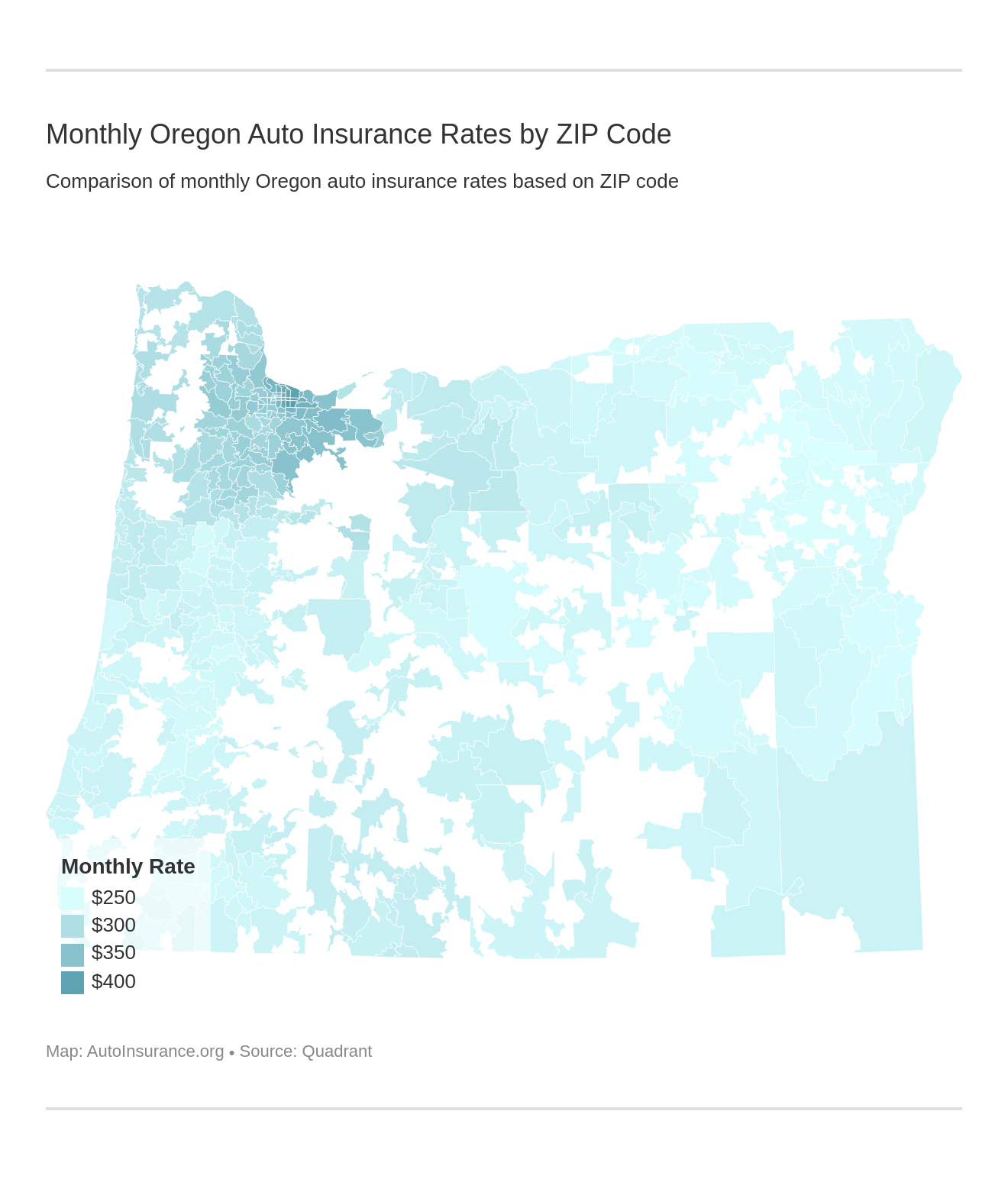 Monthly Oregon Auto Insurance Rates by ZIP Code